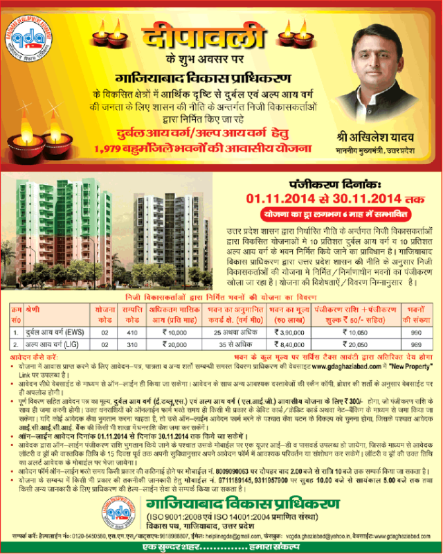 Ghaziabad Development Authority EWS/LIG Flats Housing Scheme for 1979 Multi Storey