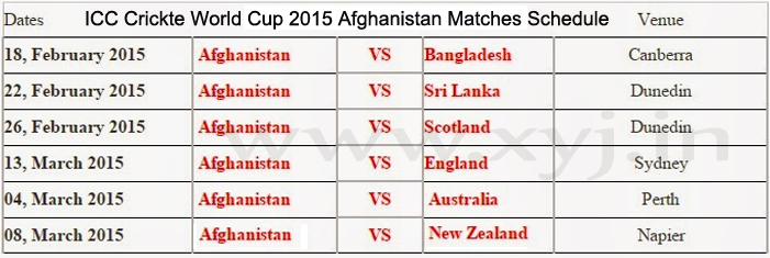 ICC Cricket World Cup 2015 Afghanistan Matches Schedule
