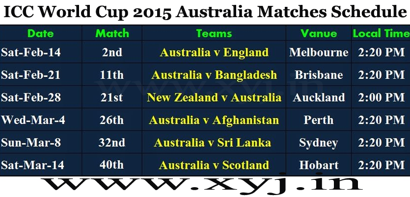 Australia Matches Schedule, World Cup 2015 Australia Matches Schedule