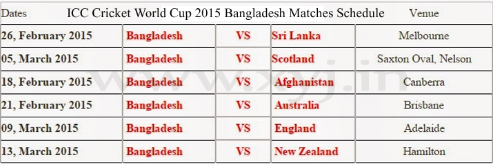 Bangladesh Matches Schedule, World Cup 2015 Bangladesh Matches Schedule