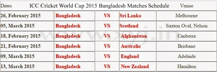 ICC Cricket World Cup 2015 Bangladesh Matches Schedule