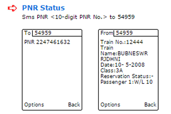 Check PNR Status online through SMS Example