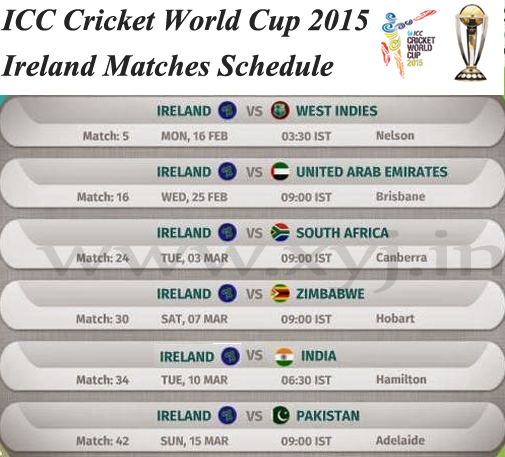 ICC Cricket World Cup 2015 Ireland Matches Schedule