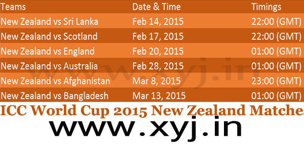 New Zealand Matches Schedule, world cup 2015 New Zealand Matches, World Cup 2015 New Zealand Matches Schedule