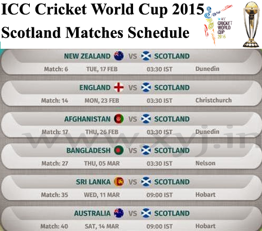 ICC Cricket World Cup 2015 Scotland Matches Schedule