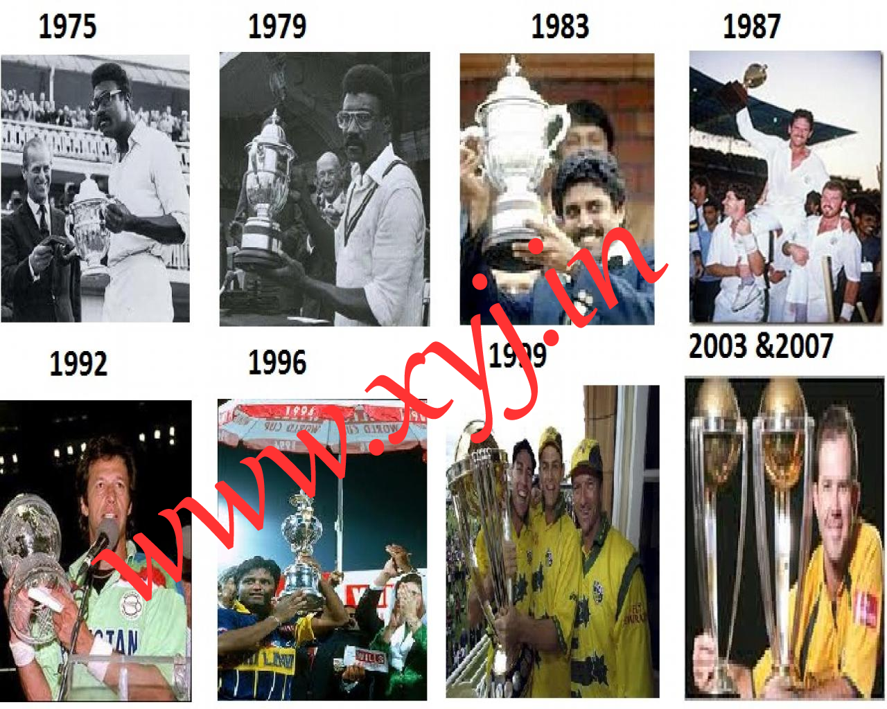 List of ICC Cricket World Cup Winners in ODI Past to Present