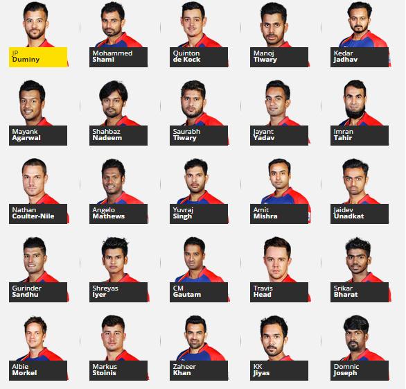 Delhi Daredevils 2015 Team Squad & Match Schedule Details