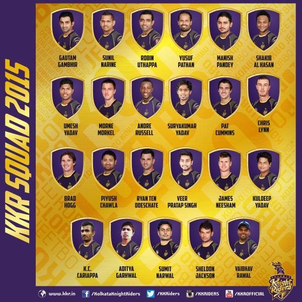 Kolkata Knight Riders 2015 Team Squad & Match Schedule Details