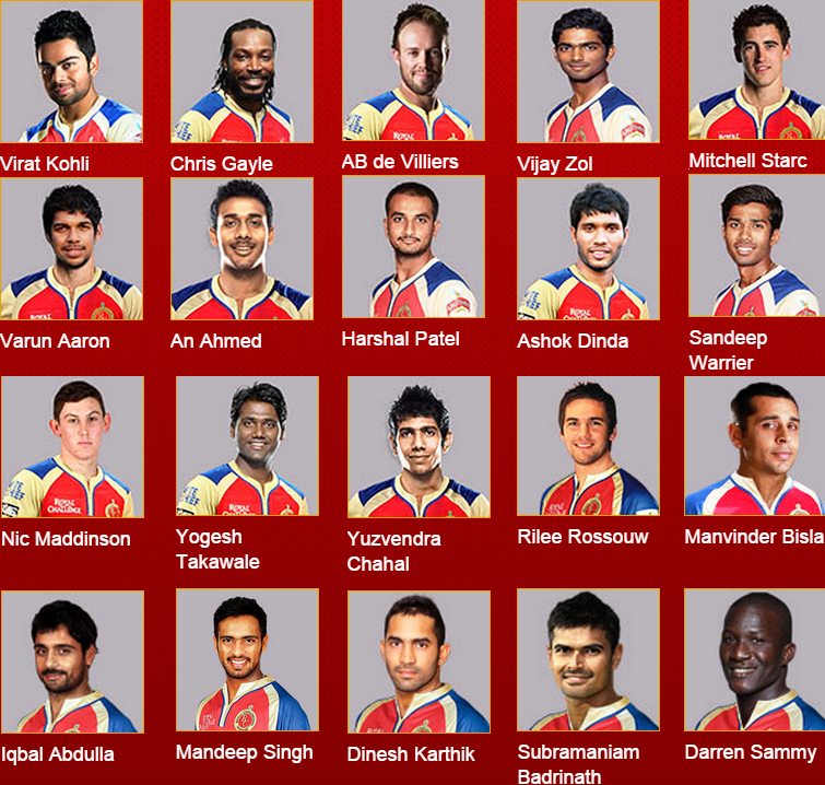 Royal Challengers Bangalore 2015 Team Squad & Match Schedule Details