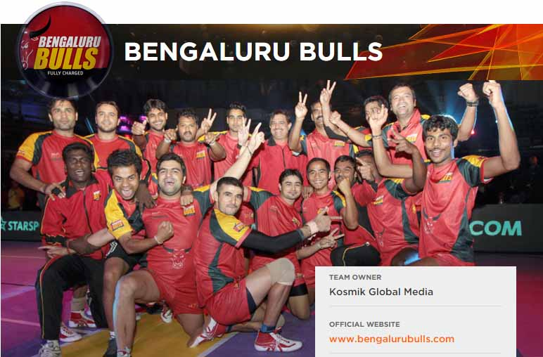 Pro Kabaddi Bengaluru Bulls Team Players Name & Match Schedule Details