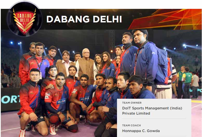 Pro Kabaddi Dabang Delhi Team Players Name & Match Schedule Details