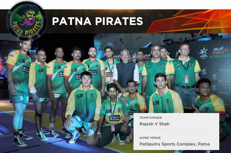 Patna Pirates Logo, Team Players