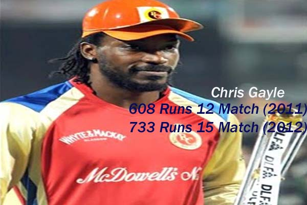 Chris Gayle IPL 2011, 2012 Season 4,5 Orange Cap Holder