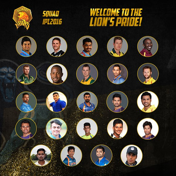 IPL 2016 Team Squad, Players Name List with Images of all Teams | XYJ ...