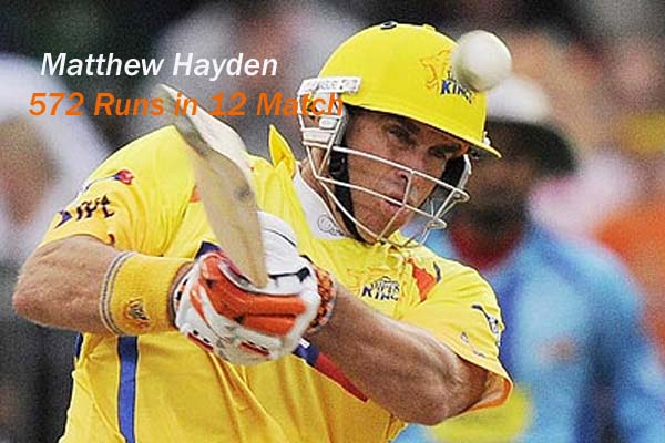 Mathew Hayden IPL 2009 Season 2 Orange Cap Holder