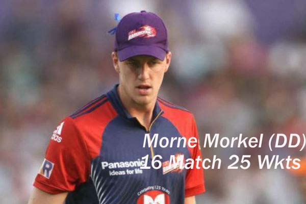 Morne Morkel with purple cap in IPL 5