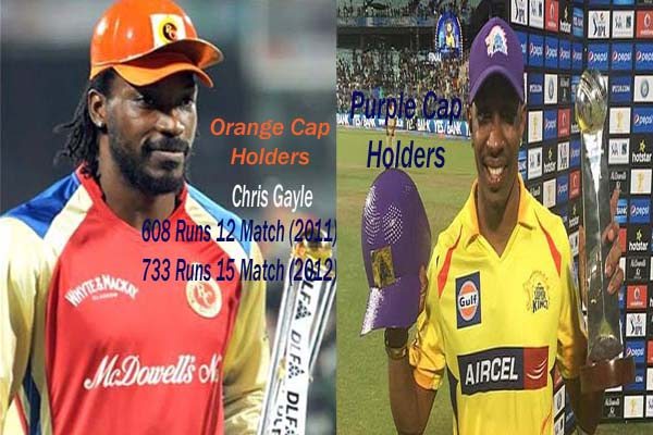 IPL Purple Cap, Orange Cap Holders List: Most Wickets & Score/Run by Individuals