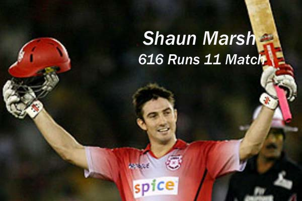 Shaun Marsh IPL 2008 Season 1 Orange Cap Holder