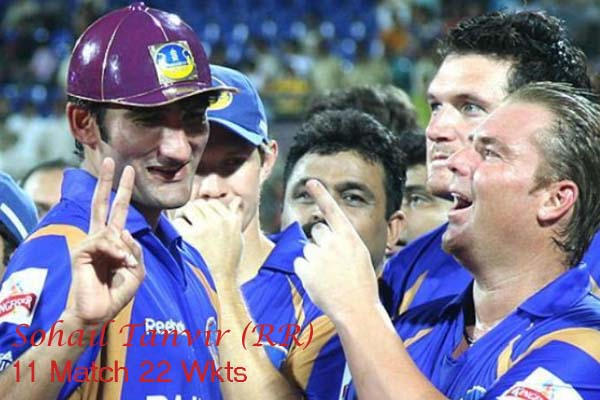 Sohail Tanvir with purple cap in IPL