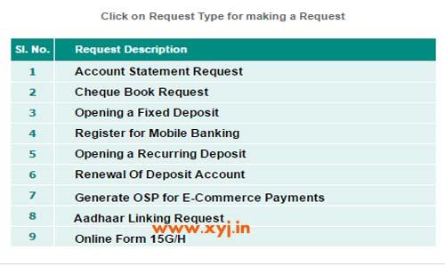 Link aadhar to idbi bank image 2