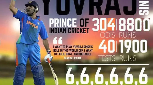 Yuvraj-Singh-World-Record